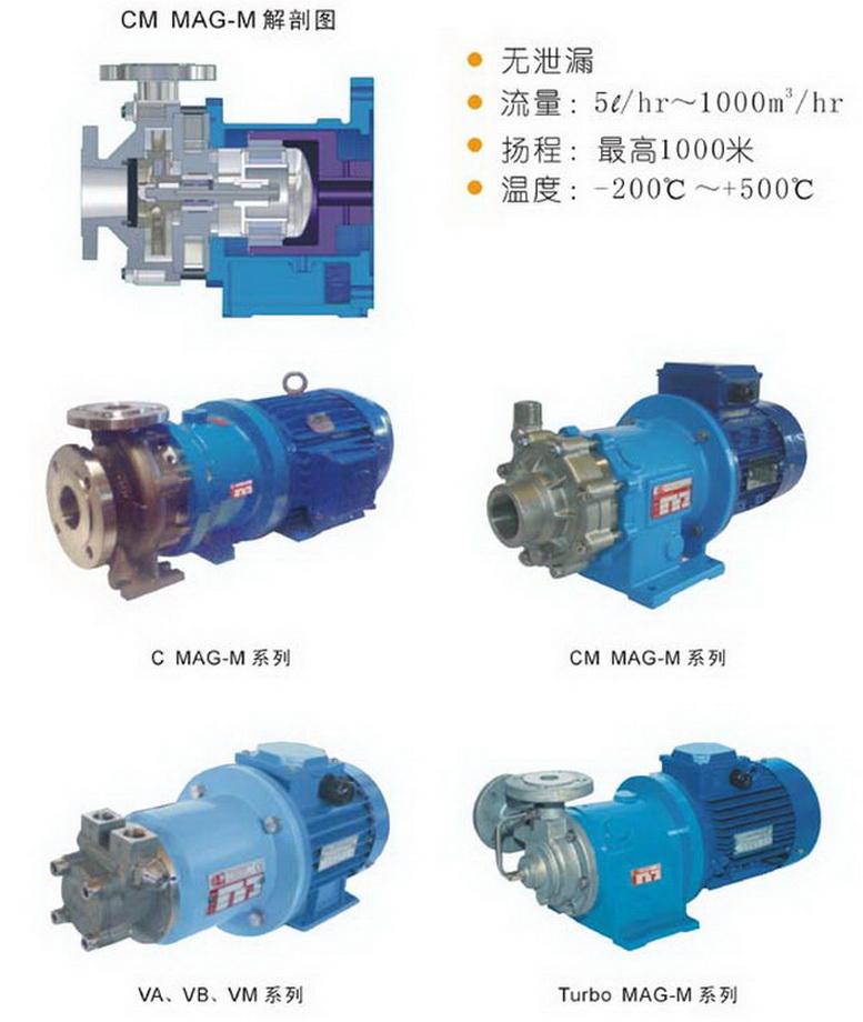 磁力泵磁力齿轮泵磁力涡流泵磁力自吸泵高压磁力泵氟塑泵批发
