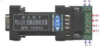 Y232A2--冗余型RS232光隔远程收发器图片
