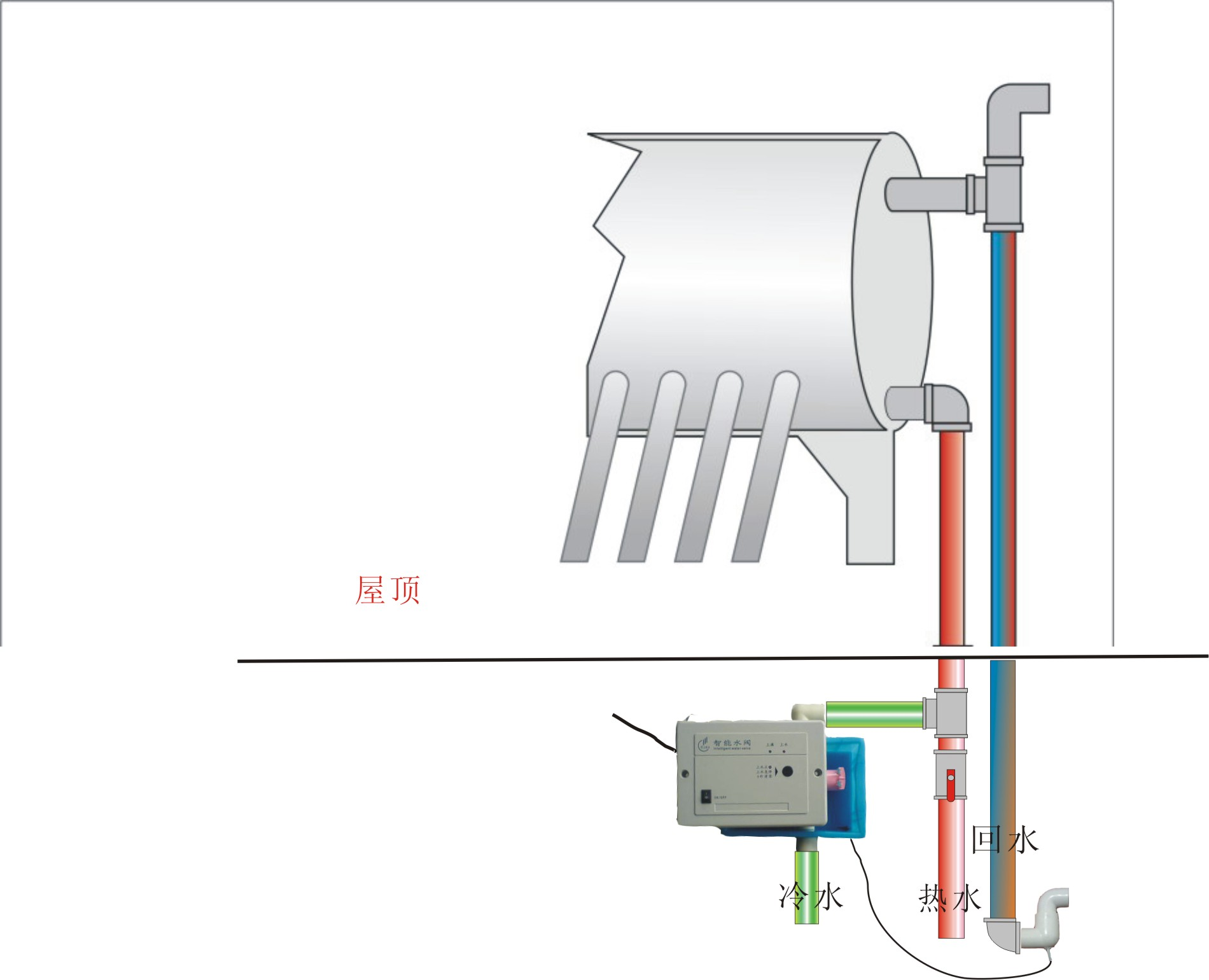 太阳能热水器控制器_太阳能热水器控制器供货商