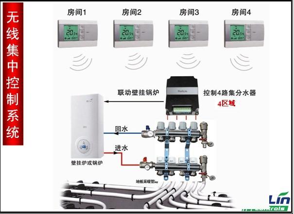 供应温控器,电动阀,恒温阀--兰州,西宁