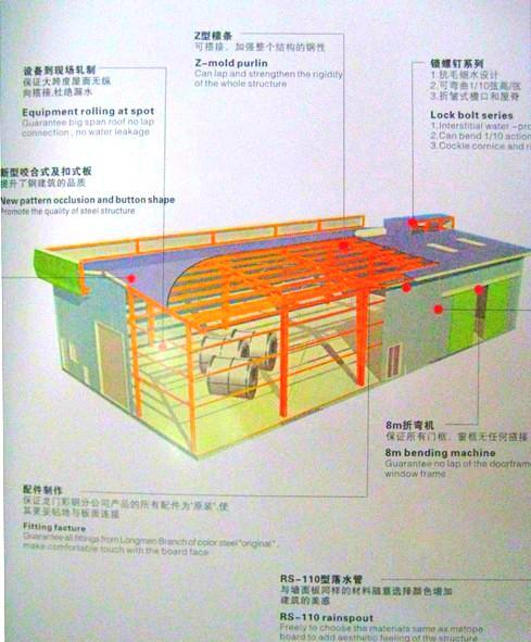 示意图样板图|构造示意图-四川永豪钢结构有限公司