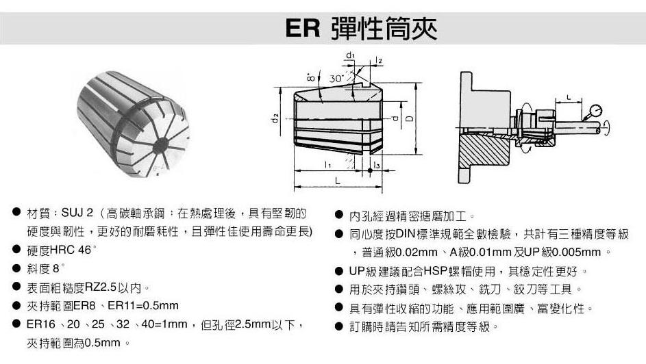 供应ER筒夹图片