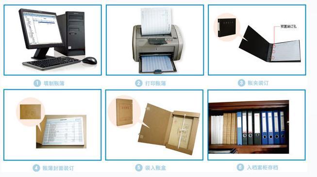 供应广州用友软件凭证账簿套打问题汇总图片