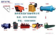供应选硫铁矿方法,如何选硫矿,低品位铁硫矿怎样提纯