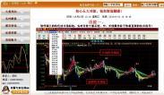 股市资讯软件哪个好_免费资讯软件终身使用-免费的股票图片