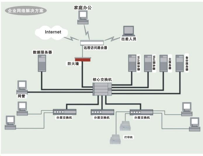 综合布线报价单_成都市网络综合布线|网络综合布线供应商|供应网络综合布线 ...