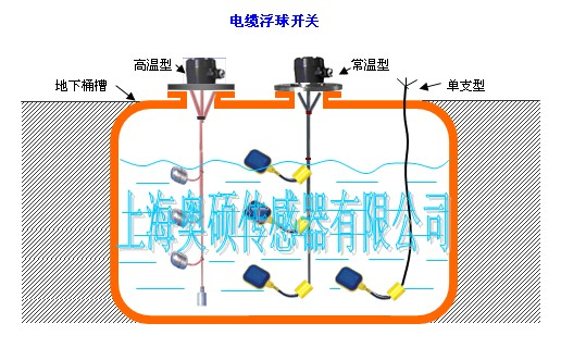 高温电缆浮球开关