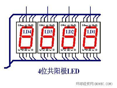 供应LED温度计批发