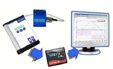 供应电梯品质分析仪,电梯品质分析厂家,电梯品质分析供应商