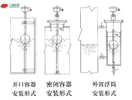 液位自动控制器图片