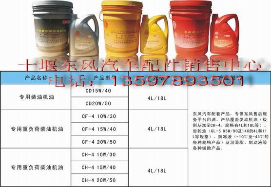 供应东风汽车纯正油品销售CHCF
