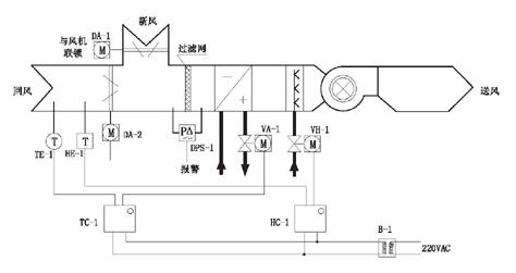 组合式空调处理机组图片_组合式空调处理机组图片大全