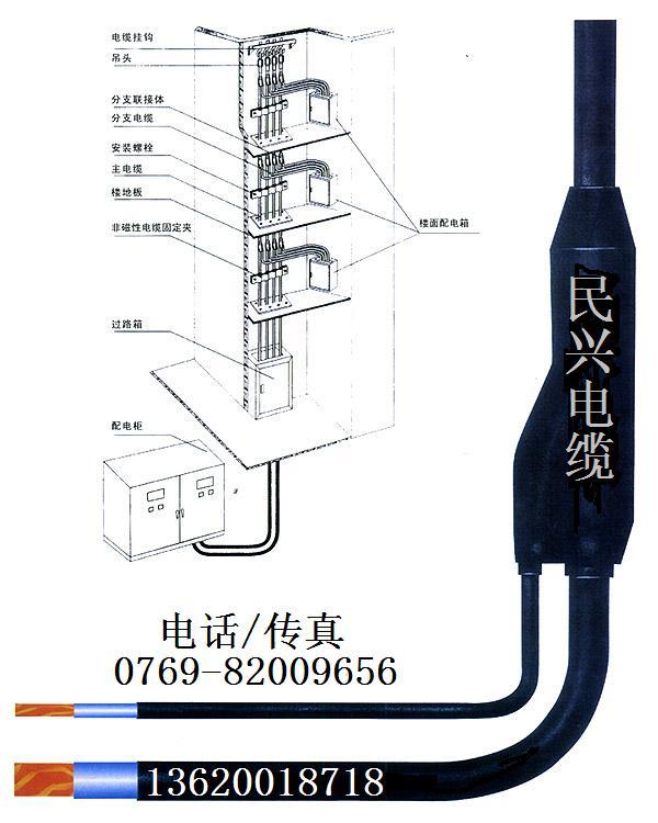 供应YFD-ZR-YJV阻燃交联预分支电缆