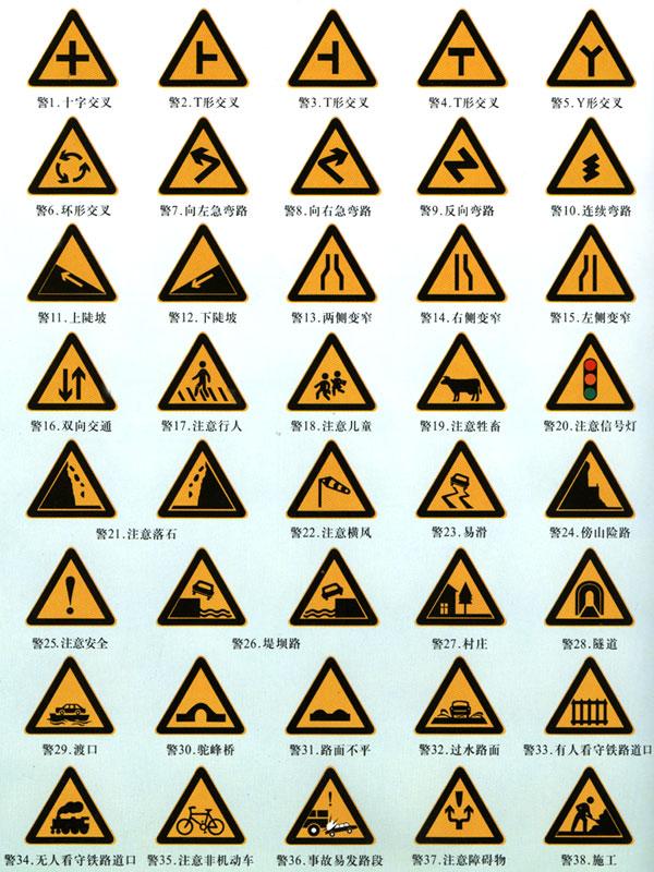 路标指示牌大全图解
