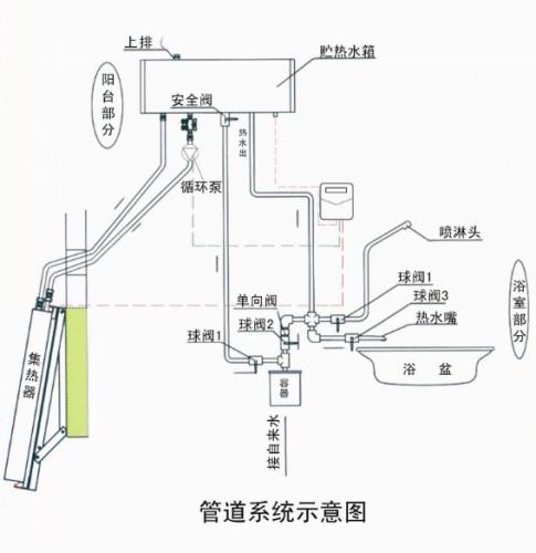 热水器接法示意�_阳台壁挂式热水器示意图