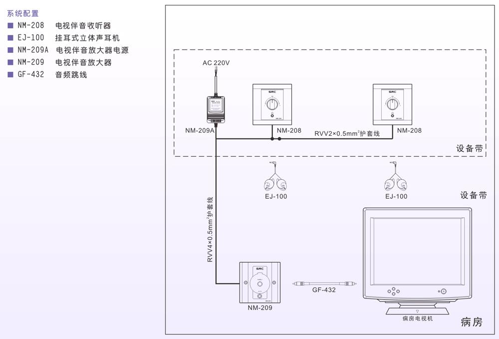 电视伴音系统图片/电视伴音系统样板图