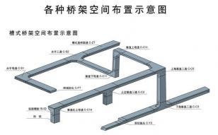 电缆桥架图片