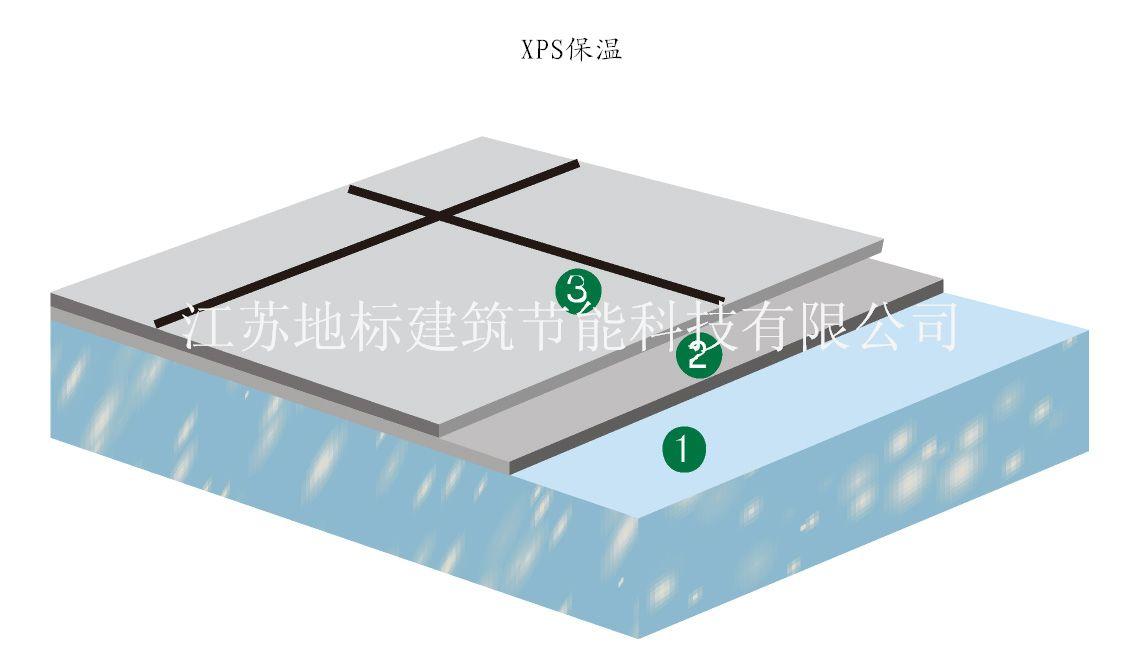 供应XPS挤塑板保温装饰一体化图片