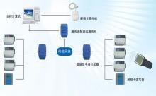 山西远程抄表控制与管理系统
