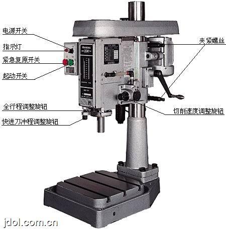 供应空油压自动钻孔机图片