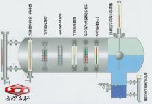 供应湖南长沙自动化仪表生产厂家