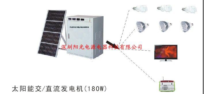 太阳能发电机图片/太阳能发电机样板图 (1)