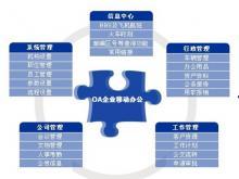 供应OA系统企业版
