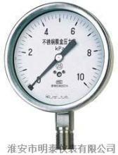 供应不锈钢膜盒压力表