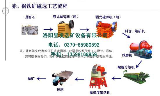供应日处理5-1000吨选铁矿设备,全套选铁矿设备,选铁流程