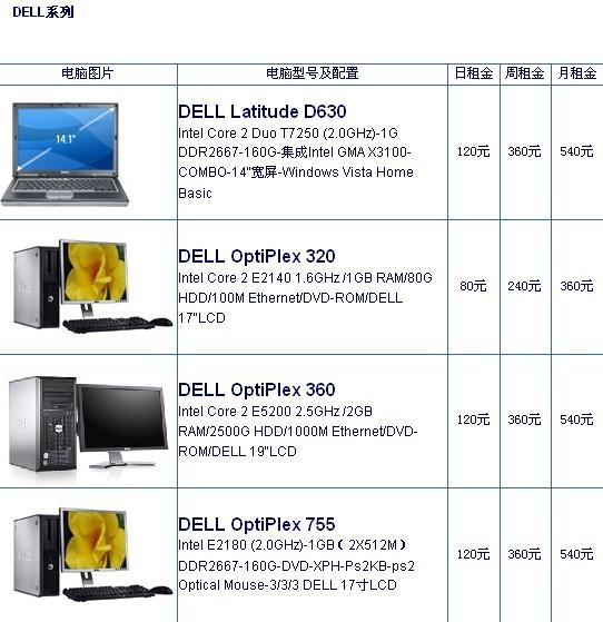 供应HP台式电脑批发