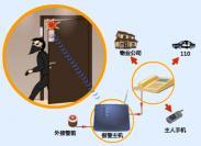 无线智能电话拔号防盗器图片
