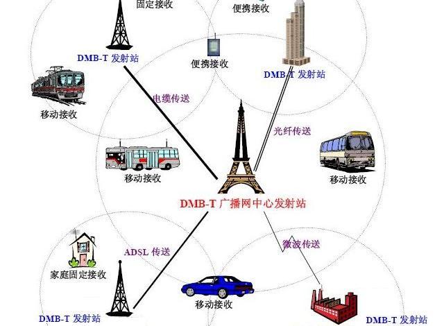 163网络结构