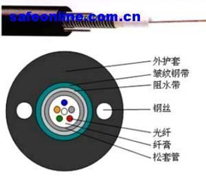 广州光纤光缆广州光纤熔接广州光缆测试广州光纤跳线
