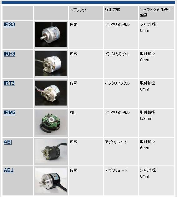 主营:             日本sumtak编码器,sumtak测速电机