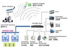 供应GSM机房环境监控短信报警系统 机房环境监控系统