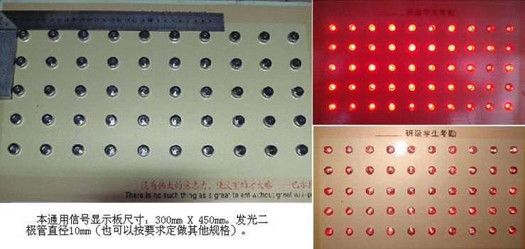 供应局域网络信号指示灯箱